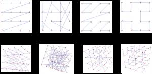 Sens de parcours pour méthode non-paramétrique